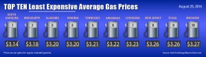 10 Most Expensive Avg Gas Prices-7-28