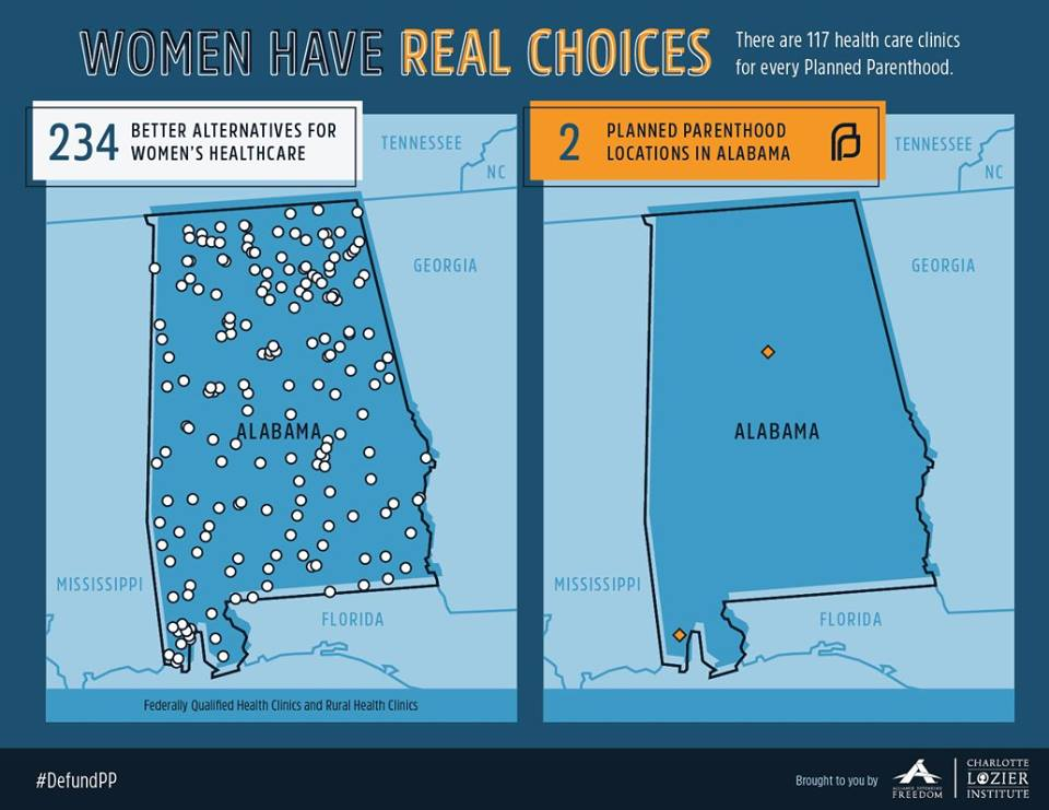 alabama women centers v planned parenthood