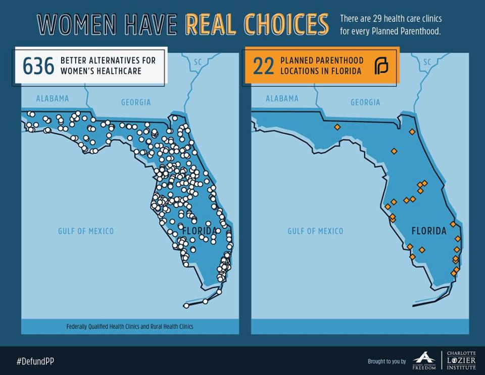 florida womens centers v planned parenthood